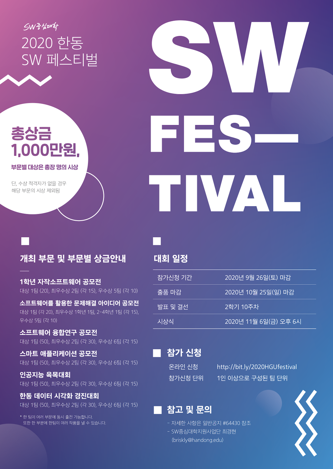 sw festival
